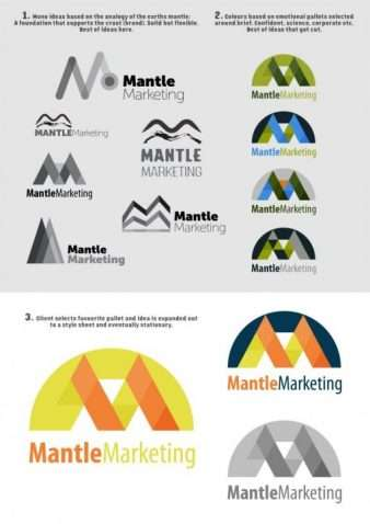 Logo designers - Branding Design Mantle Marketing - Sunshine Coast designer
